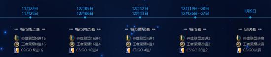"""【博狗扑克】星途电竞联赛CSGO项目首次启动,谁是""""第一人""""?"""