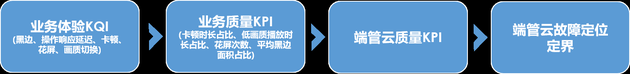 华为联合产业伙伴发布《Cloud VR 业务质量监测白皮书》