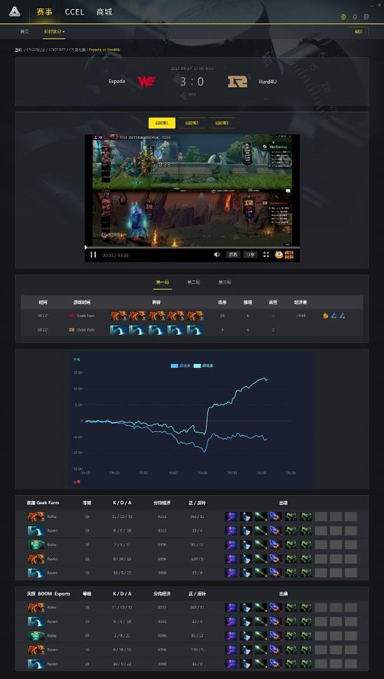 "CS:GO玩家新体验平台 浩方邀您各种""白嫖"""