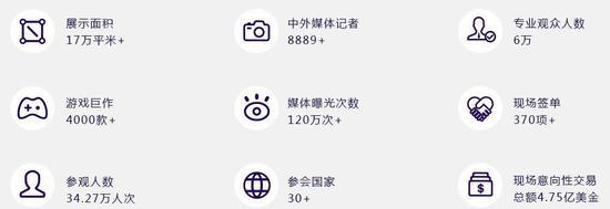 OPE体育:ChinaJoy十七年历练,成就数字娱乐产业风向标