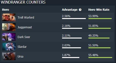 【天龙扑克】用数据说话,风行者至宝上线后选择率竟高达29%