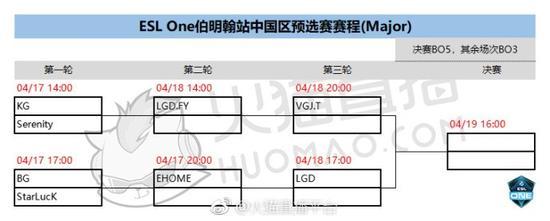 中国区预选赛赛程