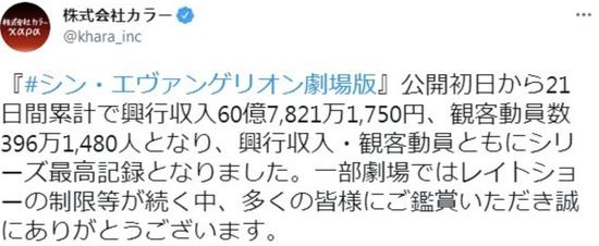不断打破记录!《新世纪福音战士新剧场版:终》票房突破60亿日元