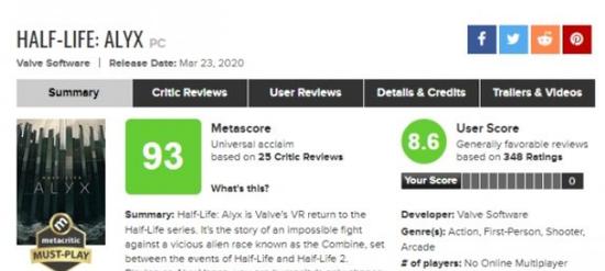 《半条命:爱莉克斯》好评如潮 VR游戏的颠覆之作