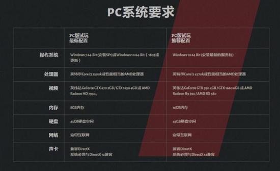 《【煜星平台网】《使命召唤17》PC平台试玩即将开启 腾讯网游加速器限免助力高速下载畅玩》