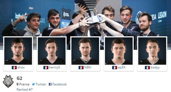 拥有狙神KennyS的法国梦之队