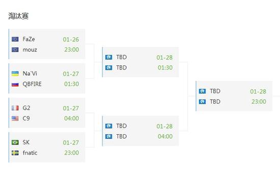 淘汰赛对阵以及比赛时间(图中上面4支队在上半区,下面4支队在下半区)