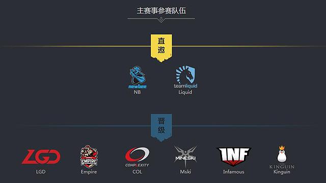Sli邀请赛预选赛战罢 八支队伍相聚上海