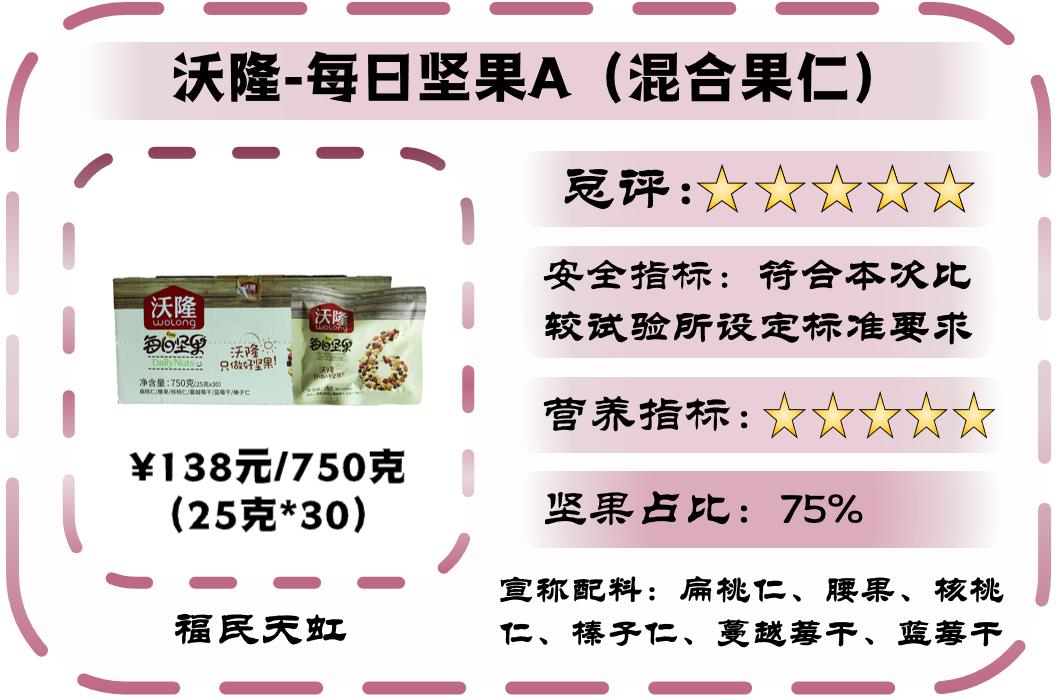 深圳市品质消费研究院发布2020年混合坚果比较试验报告