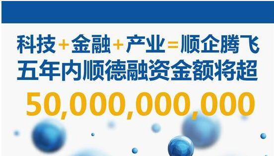 五年内顺德融资金额将超500亿