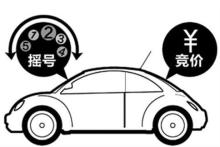 2017年第1期小汽车增量指标