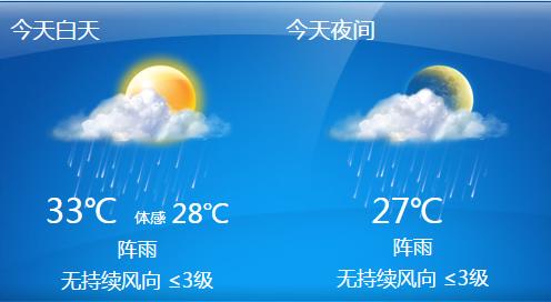 中山天气实况