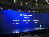 余承东:华为手机前三季发货量1.12亿台 增长19%