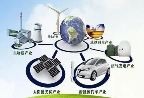 两网公司及宁德时代/阿里/腾讯等21家单位成立中国综合能源服务产业创新发展联盟
