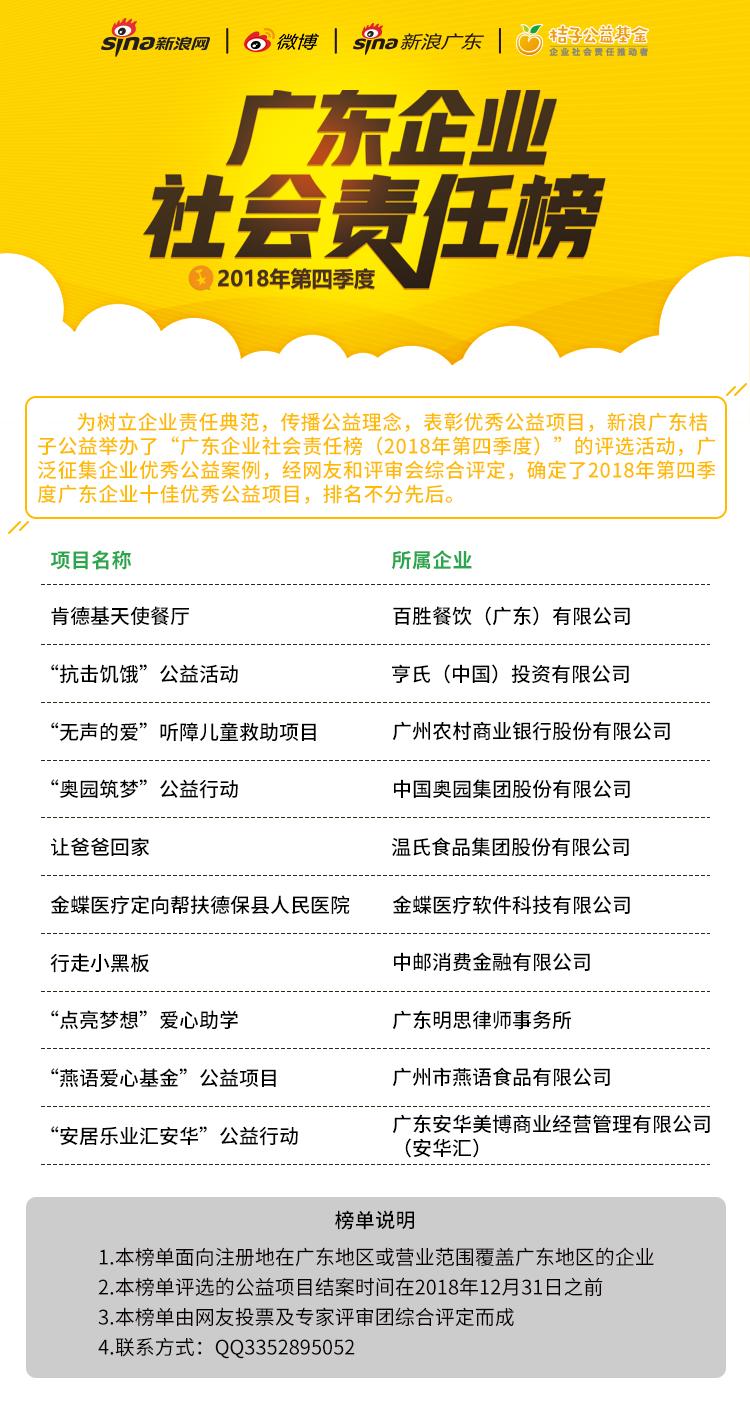 """2018年第四季度""""广东企业社会责任榜""""十佳企业优秀公益项目"""