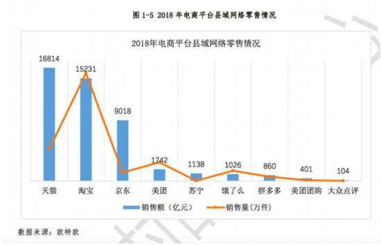 http://www.shangoudaohang.com/jinrong/238890.html