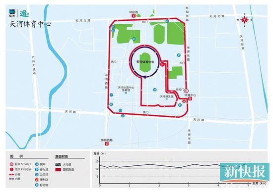 天河体育中心(5公里)