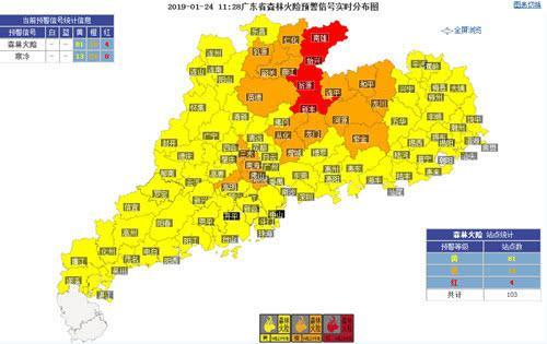 24日,全省大部分市县晴到多云。