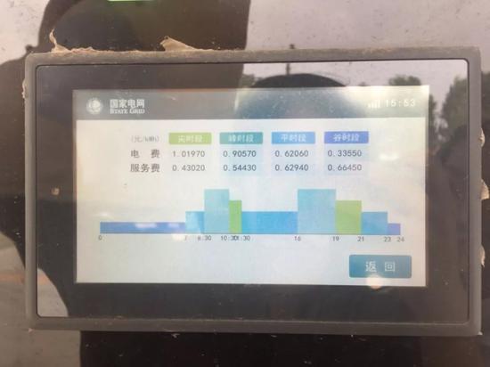 充电桩显示屏可随时查看充电价格。