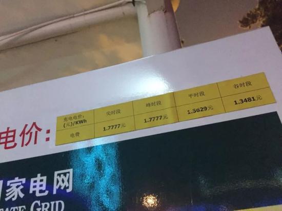 充电价格。