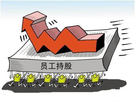 员工持股计划受市场认可