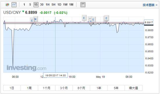 亚市早盘,美元指数报97.69。
