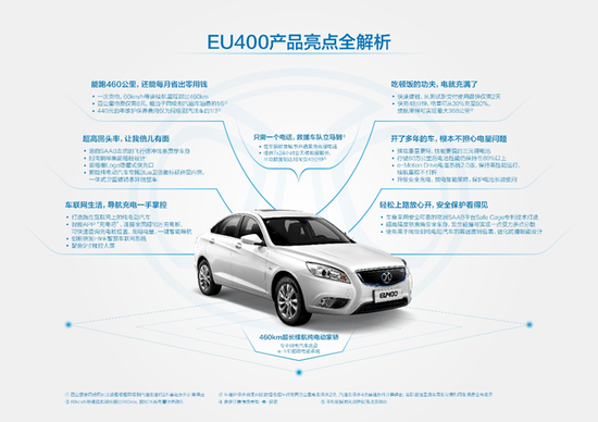 关于EU400车型介绍