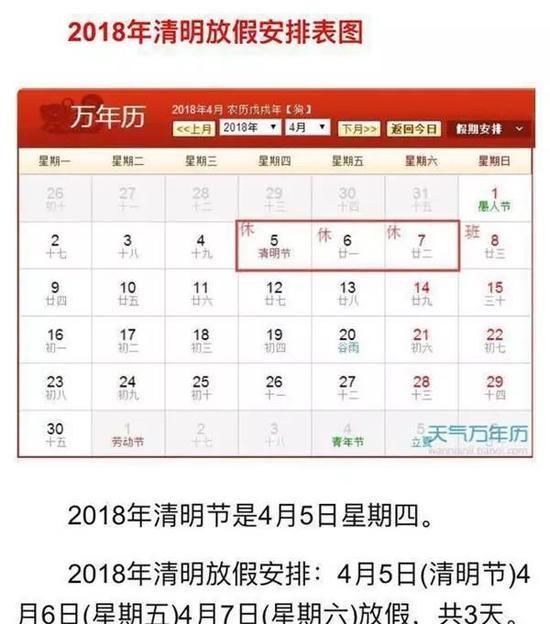 2018年清明节是4月5日,星期四。