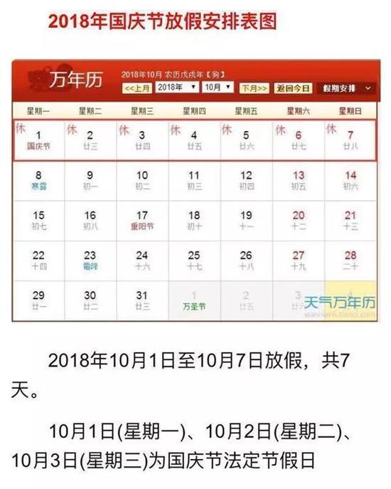 2018年10月1日-10月7日,共放假7天。