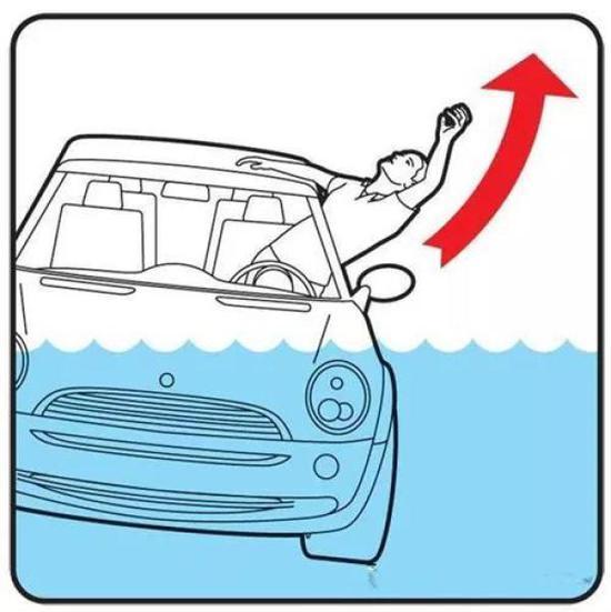 尝试打开车门,如果车门不能打开,可考虑从车窗逃生。3。砸窗逃生