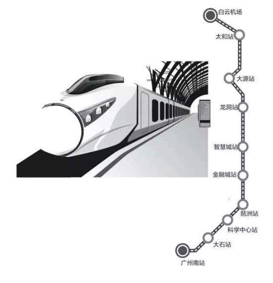 图为广佛环线广州南站至白云机场段