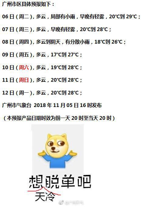 图/广州天气官方微博