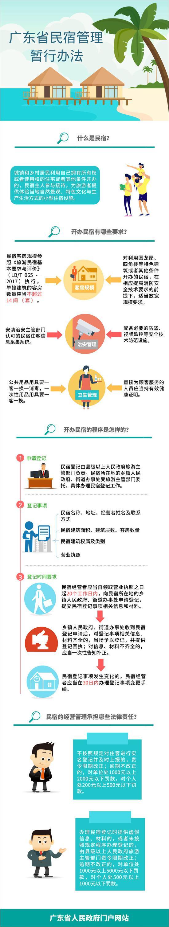 图片来源:广东省人民政府网站