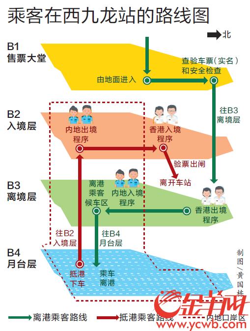 高铁通香港 利好一串串