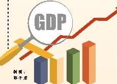 前三季度广东GDP同比增长6.4% 经