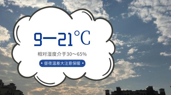 广东气温略有回升但温差12℃ 网