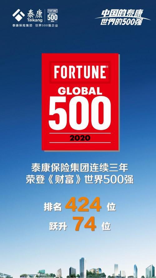 泰康世界500强排名大幅跃升 做国人健康的守护者