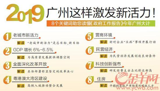 广州花都全年gdp_去年 广州 GDP 增长 10.5 增速高于京沪深(3)