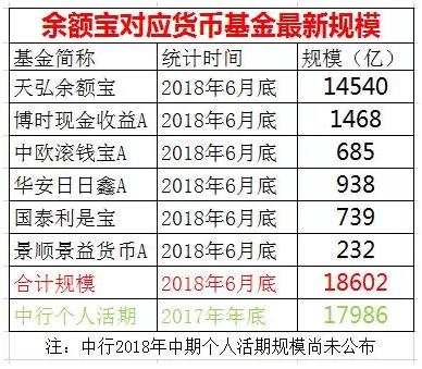 图片来源:中国基金报