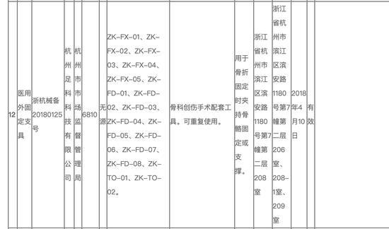 杭州市第一类医疗器械备案信息公示表截图