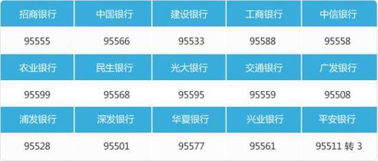 《极速时时彩怎么买》_男子银行卡被盗刷9次都不用密码 余额少了2117元