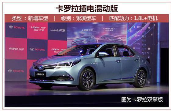 丰田曝北京车展阵容 首次推出插电混动车型