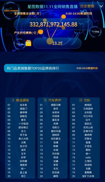 双十一饮料赛道PK 维他奶销量占据各排行榜榜首