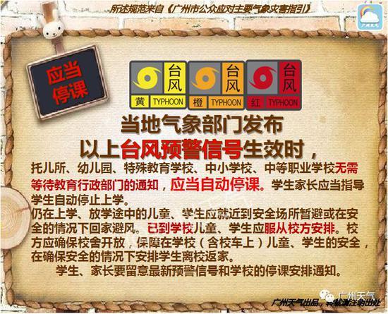 综合整理自广州天气
