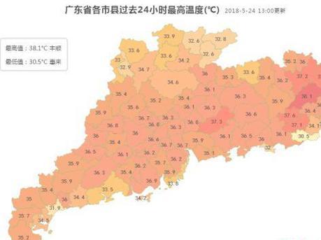 广东连续五天全省高温站数达到或超过50个市县