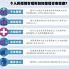 月入九千有望免缴税?广州租房每月还可扣除1200元