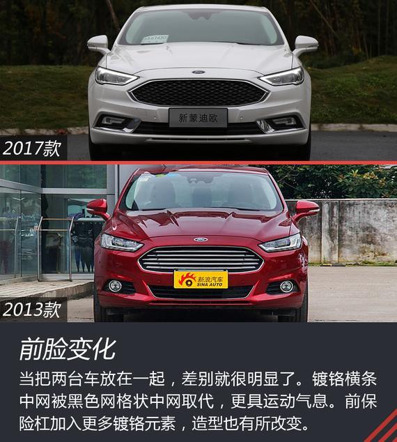 16广州车展 福特2017款蒙迪欧正式上市 深圳汽车网 新浪汽车 新浪网高清图片