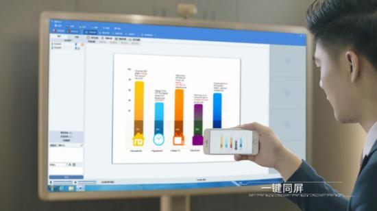 支持智能手机和平板电脑无线投影,实现画面一键同步投影显示,并可通过智能移动端实时展示,延伸会议展示平台,更加方便快捷。