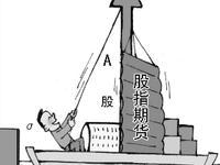 股指期货临时性限制措施退出