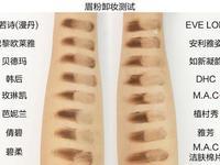 16款卸妆产品测评:最贵的不一定最好